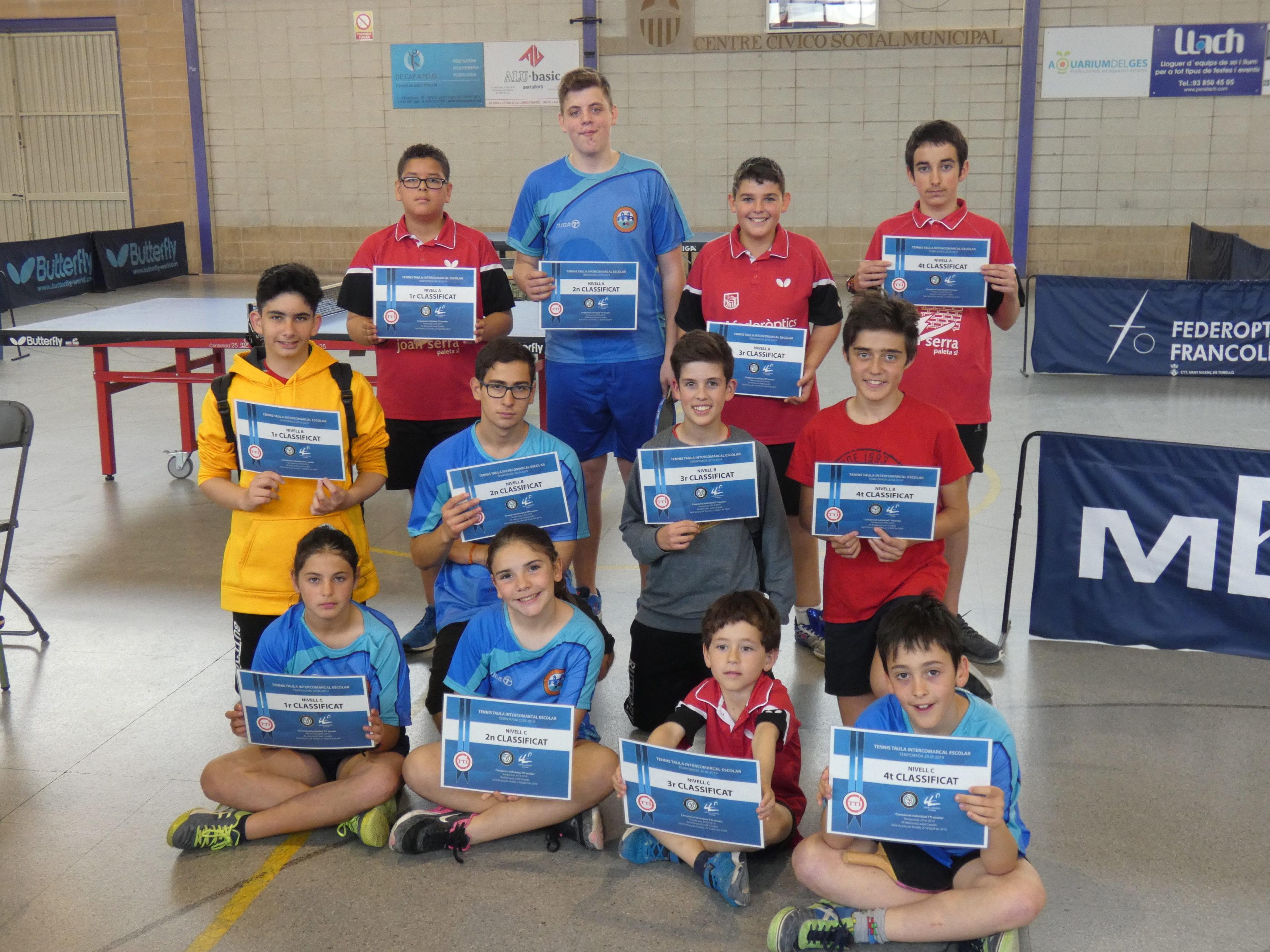 Mouslim Benhari guanya la 4a prova del TTI Escolar a Sant Vicenç de Torelló
